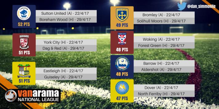 Relegation - Key Fixtures