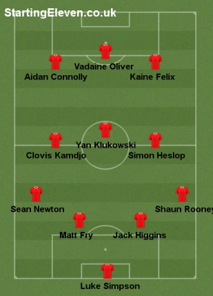 York City possible lineup