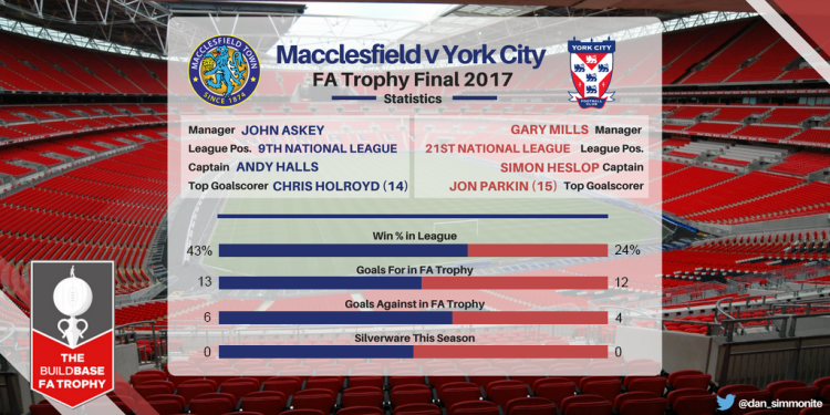FA TROPHY GRAPHIC