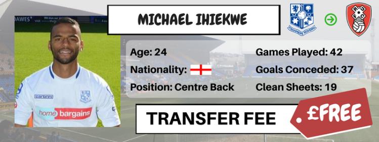 MICHAEL IHIEKWE