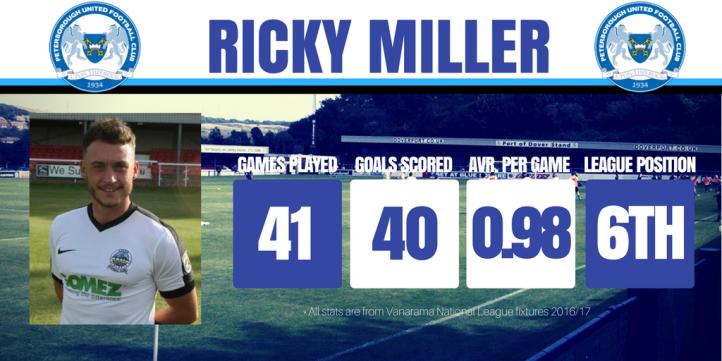 RICKY MILLER