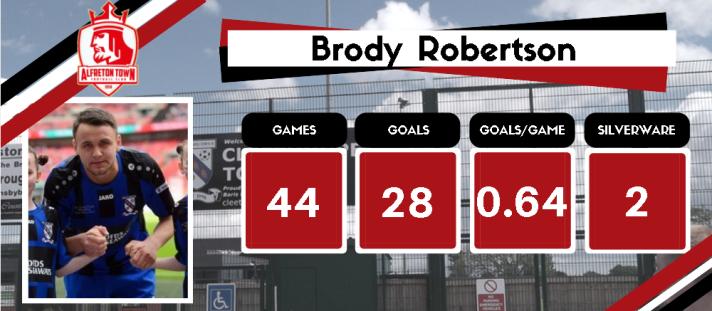 BRODY ROBERTSON